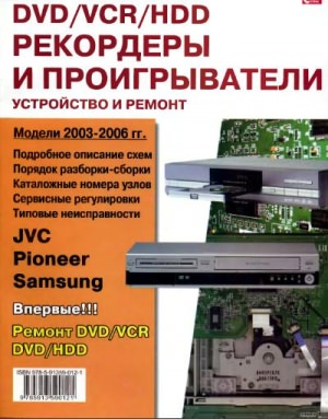 DVD/VCR/HDD